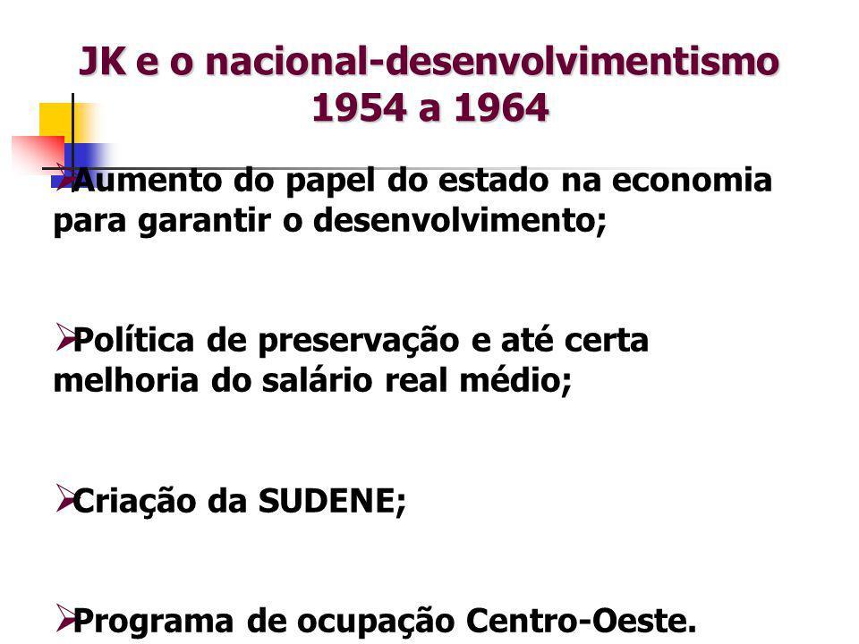 JK e o nacional-desenvolvimentismo 1954 a 1964  Aumento do papel do estado na economia para garantir o desenvolvimento;  Política de preservação e até certa melhoria do salário real médio;  Criação da SUDENE;  Programa de ocupação Centro-Oeste.