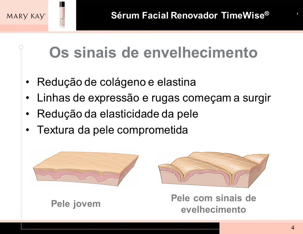Sistema para Pele com Tendência à Acne Mary Kay ® Sérum Facial Renovador TimeWise ® QUESTÃO: Como o Sérum Facial Renovador TimeWise ® atua.