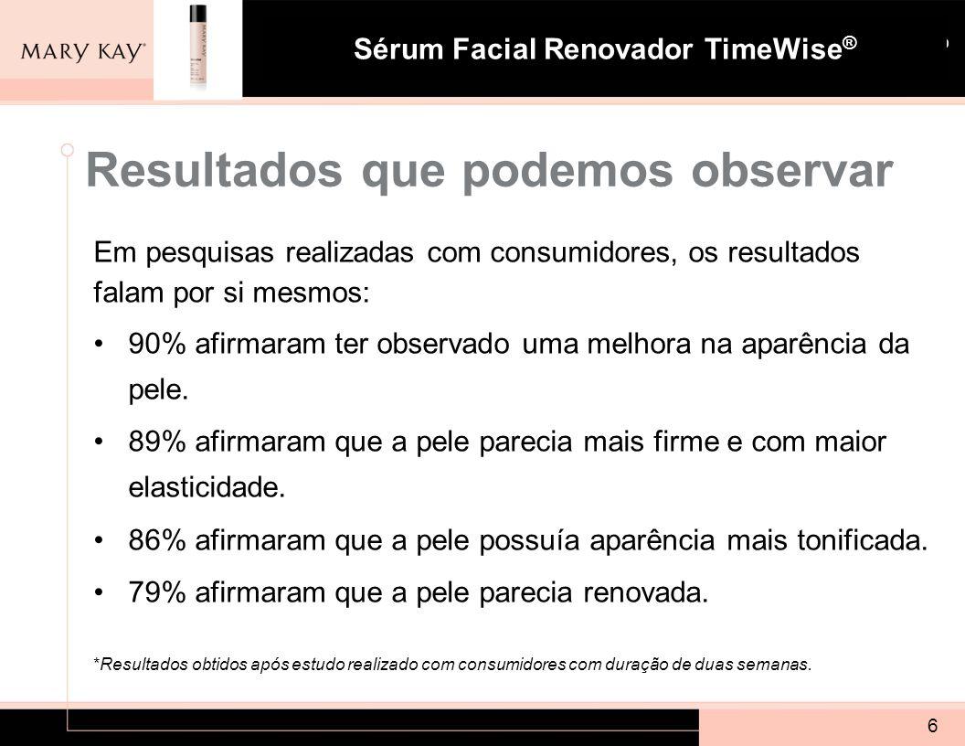 Sistema para Pele com Tendência à Acne Mary Kay ® Sérum Facial Renovador TimeWise ® 6 Resultados que podemos observar Em pesquisas realizadas com cons