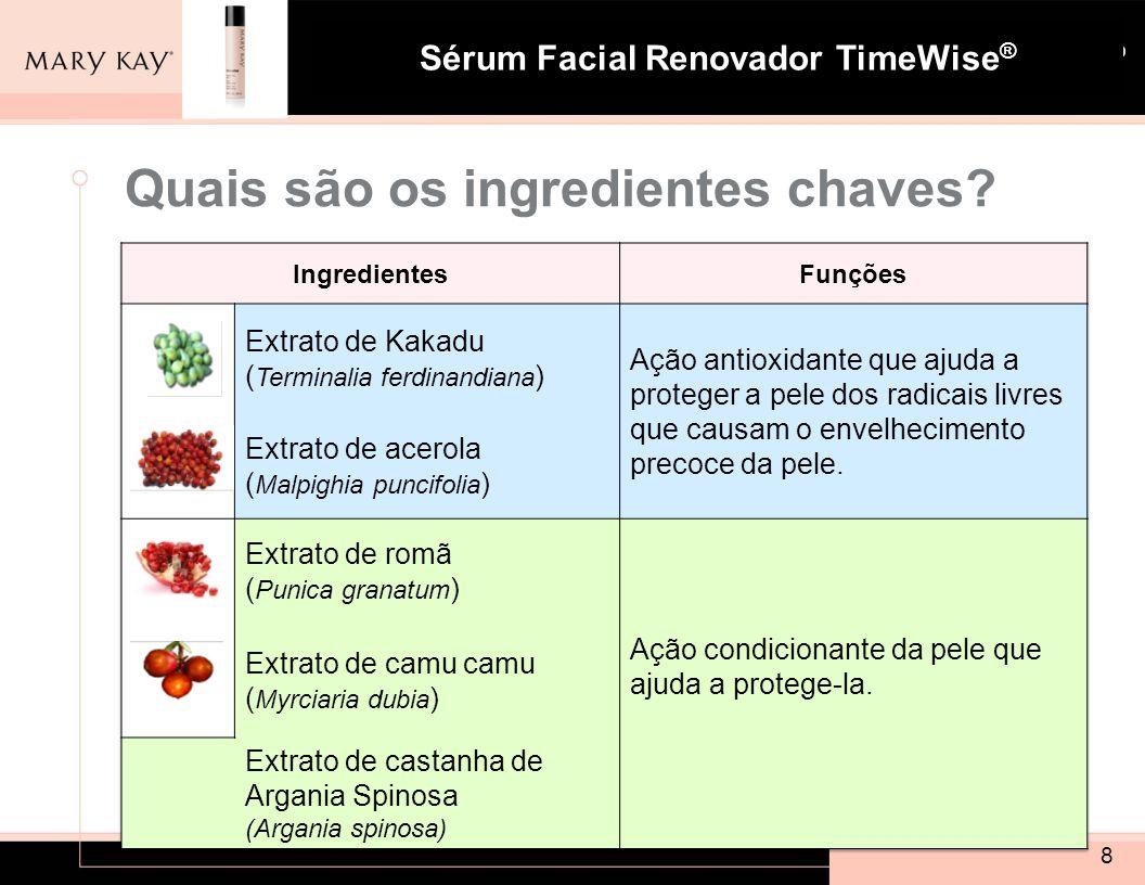 Sistema para Pele com Tendência à Acne Mary Kay ® Sérum Facial Renovador TimeWise ® Como o Sérum Facial Renovador TimeWise ® se encaixa na rotina de cuidados com a pele.