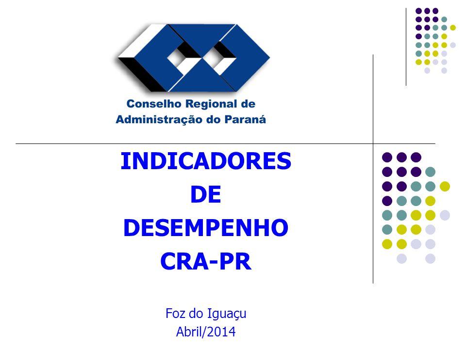 INDICADORES DE DESEMPENHO CRA-PR Foz do Iguaçu Abril/2014