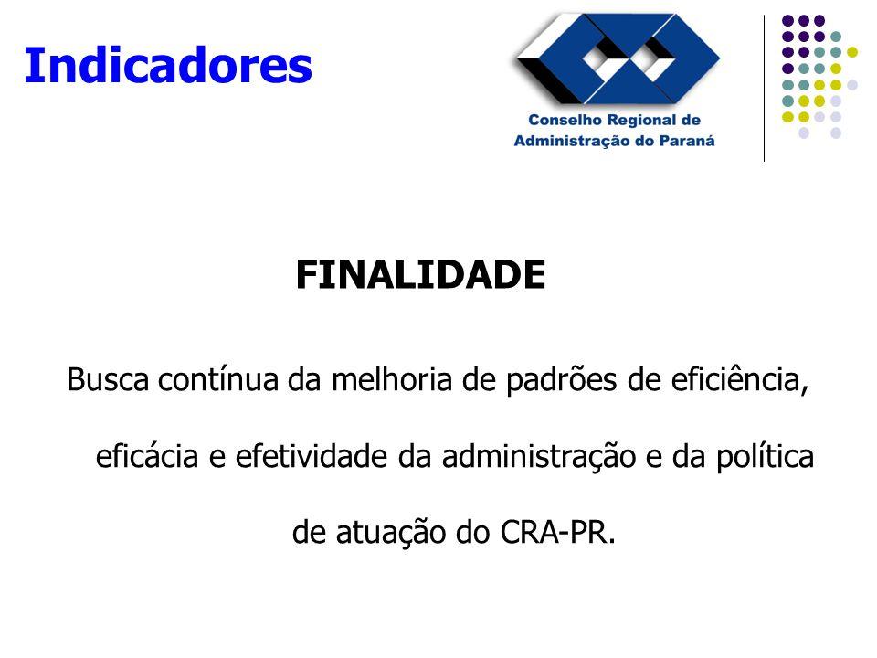Busca contínua da melhoria de padrões de eficiência, eficácia e efetividade da administração e da política de atuação do CRA-PR. FINALIDADE Indicadore