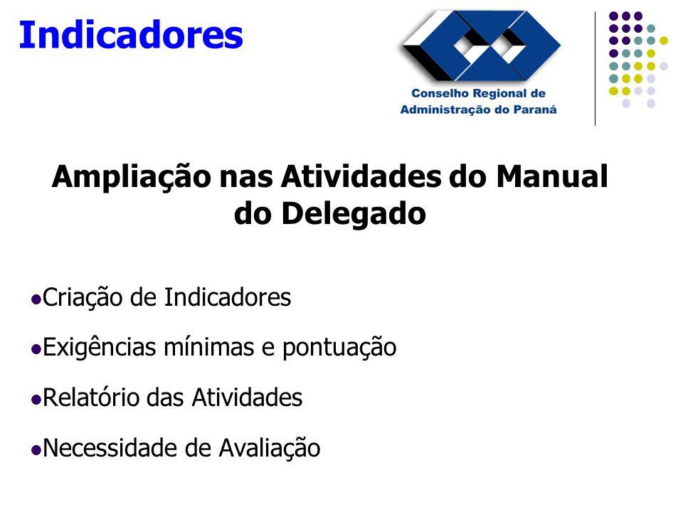 Ampliação nas Atividades do Manual do Delegado Criação de Indicadores Exigências mínimas e pontuação Relatório das Atividades Necessidade de Avaliação Indicadores