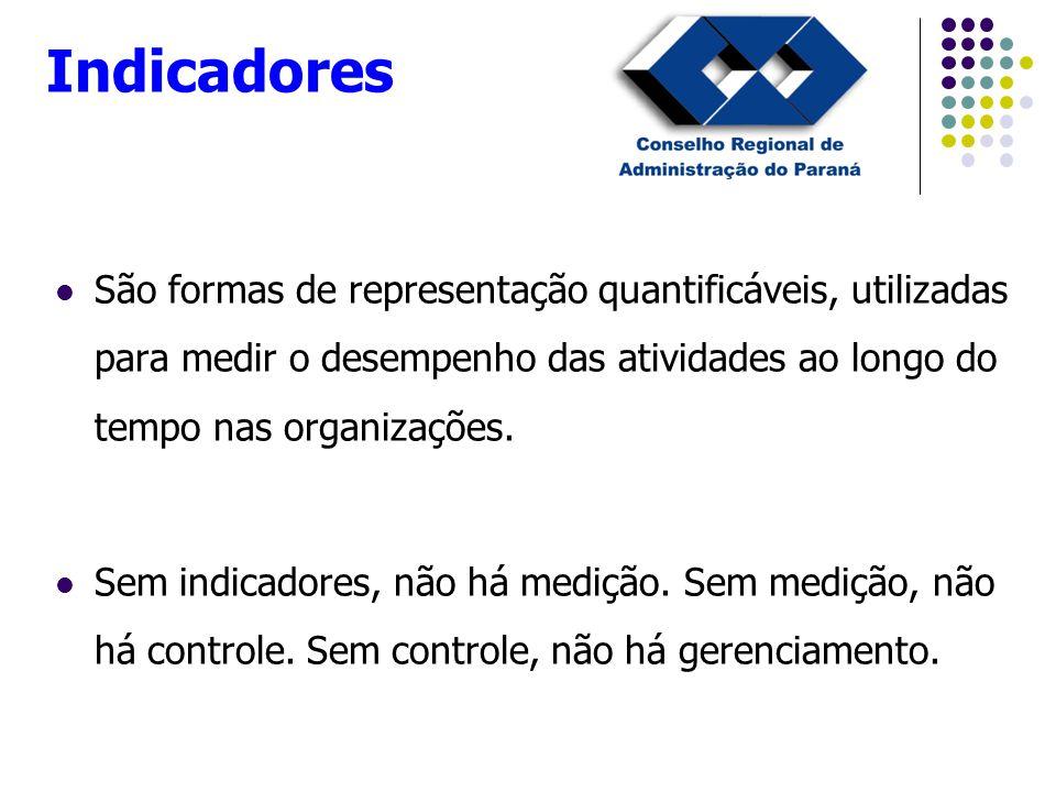 São formas de representação quantificáveis, utilizadas para medir o desempenho das atividades ao longo do tempo nas organizações.