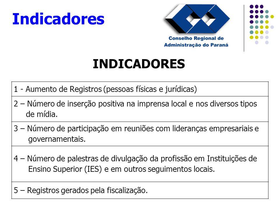 1 - Aumento de Registros (pessoas físicas e jurídicas) 2 – Número de inserção positiva na imprensa local e nos diversos tipos de mídia. 3 – Número de