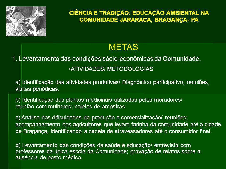 METAS 1. Levantamento das condições sócio-econômicas da Comunidade. ATIVIDADES/ METODOLOGIAS a) Identificação das atividades produtivas/ Diagnóstico p