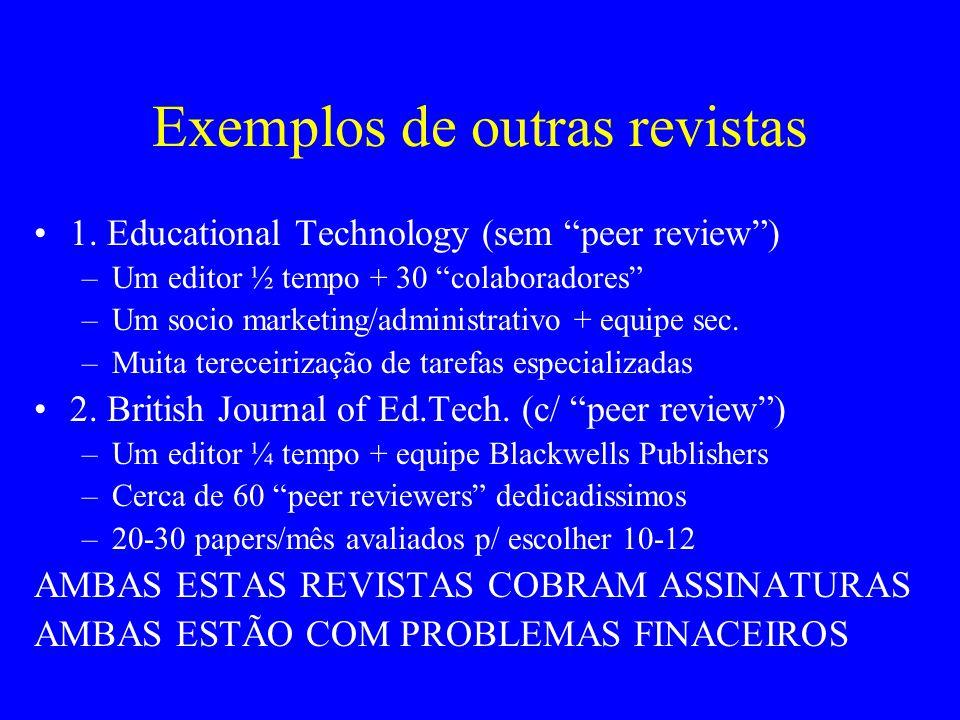 Horas para publicar uma edição 20h p/ procurar autores 20h p/ ler 20 papers 80 horas p/ negociar 40h p/ editar 10 papers 10h p/ esc.