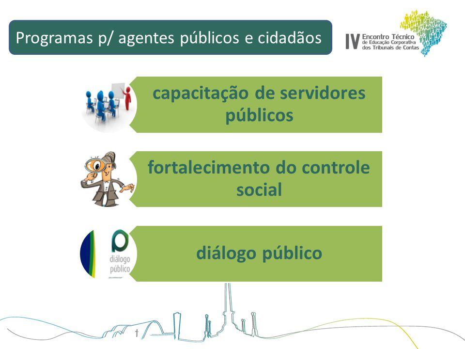 Programas p/ agentes públicos e cidadãos capacitação de servidores públicos fortalecimento do controle social diálogo público