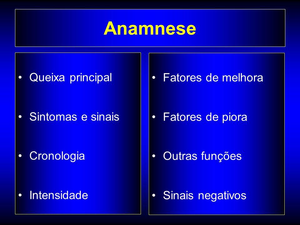 Anamnese Queixa principal Sintomas e sinais Cronologia Intensidade Fatores de melhora Fatores de piora Outras funções Sinais negativos