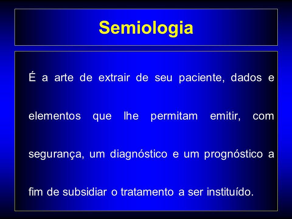 Conceituação Semiótica ou Semiologia – Estudo dos sintomas e sinais Apedeuta – Pessoa sem cultura, sem conhecimento Propedêutica – Introdução aos princípios gerais de uma ciência