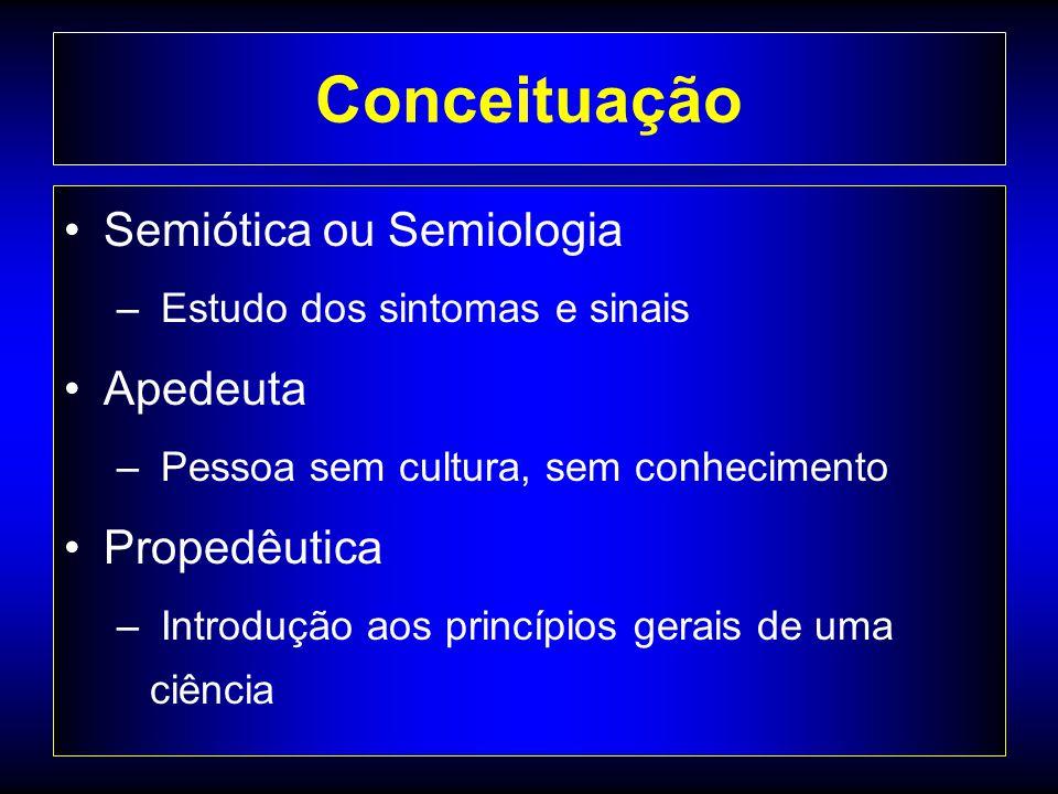 Conceituação Semiótica ou Semiologia – Estudo dos sintomas e sinais Apedeuta – Pessoa sem cultura, sem conhecimento Propedêutica – Introdução aos prin