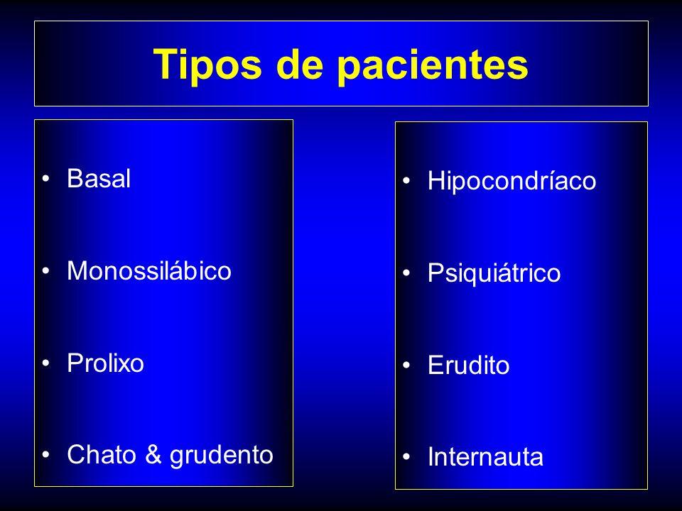 Tipos de pacientes Basal Monossilábico Prolixo Chato & grudento Hipocondríaco Psiquiátrico Erudito Internauta
