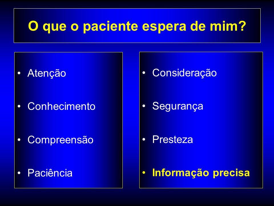 O que o paciente espera de mim? Atenção Conhecimento Compreensão Paciência Consideração Segurança Presteza Informação precisa
