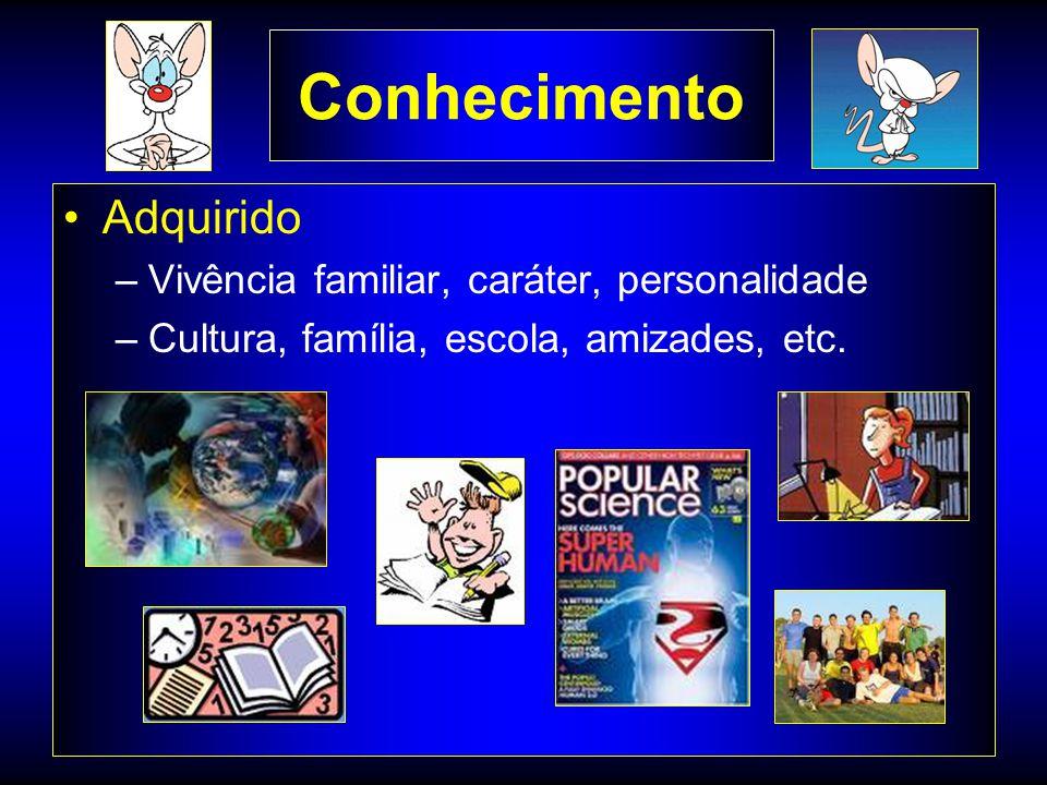 Conhecimento Adquirido –Vivência familiar, caráter, personalidade –Cultura, família, escola, amizades, etc.