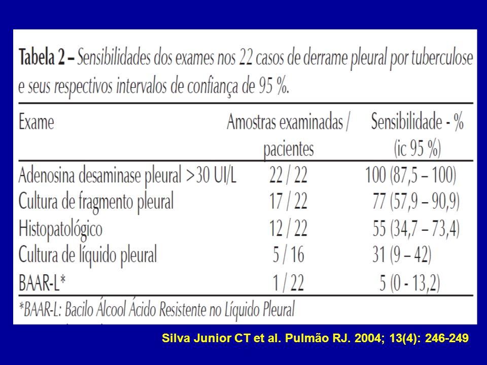 Silva Junior CT et al. Pulmão RJ. 2004; 13(4): 246-249