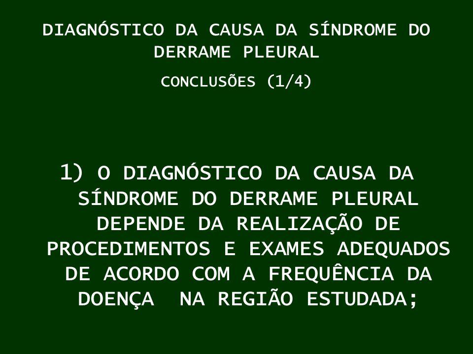 DIAGNÓSTICO DA CAUSA DA SÍNDROME DO DERRAME PLEURAL CONCLUSÕES (1/4) 1) O DIAGNÓSTICO DA CAUSA DA SÍNDROME DO DERRAME PLEURAL DEPENDE DA REALIZAÇÃO DE