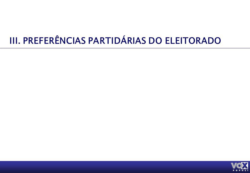 III. PREFERÊNCIAS PARTIDÁRIAS DO ELEITORADO