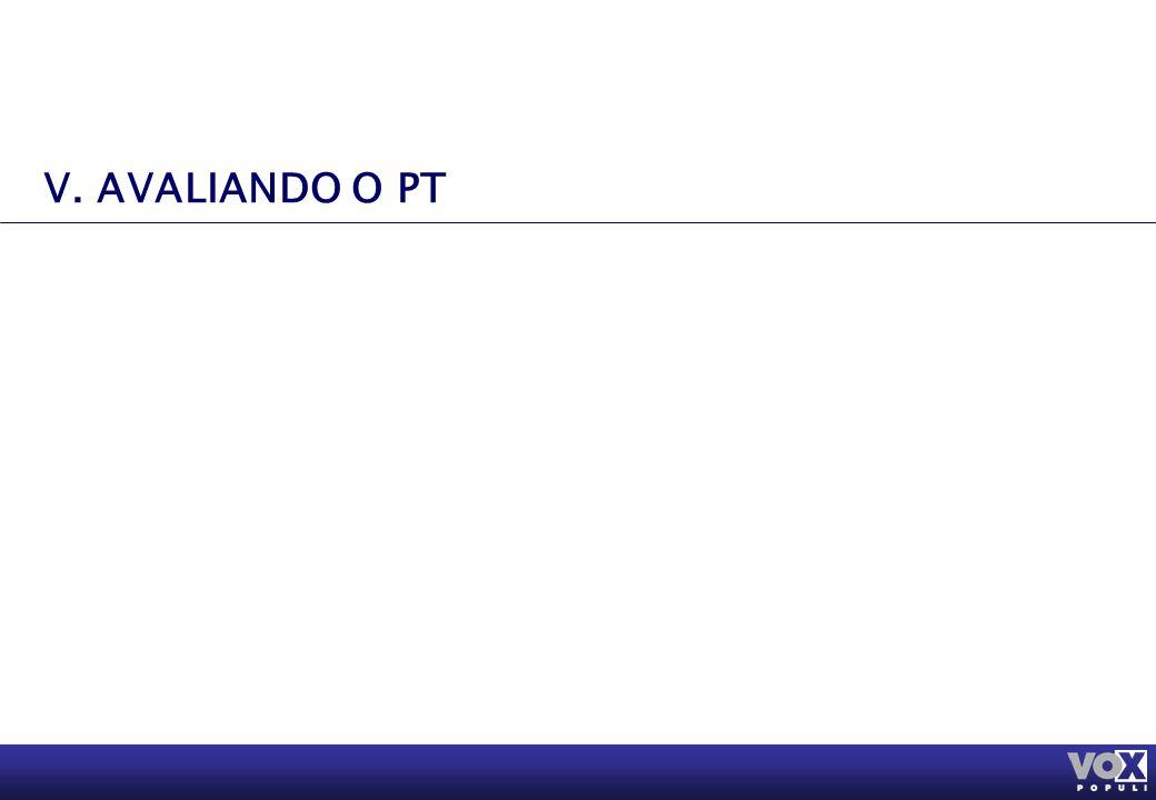 V. AVALIANDO O PT
