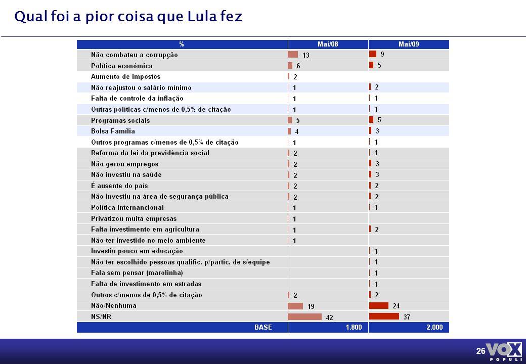 26 Qual foi a pior coisa que Lula fez
