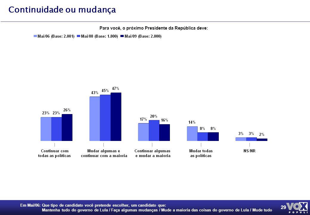 29 Continuidade ou mudança Em Mai/06: Que tipo de candidato você pretende escolher, um candidato que: Mantenha tudo do governo de Lula / Faça algumas mudanças / Mude a maioria das coisas do governo de Lula / Mude tudo Para você, o próximo Presidente da República deve:
