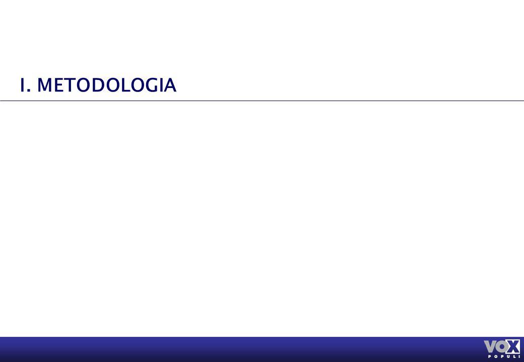 I. METODOLOGIA