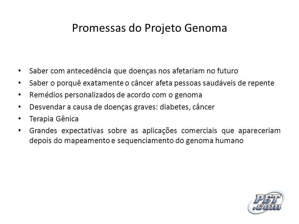 Promessas do Projeto Genoma Saber com antecedência que doenças nos afetariam no futuro Saber o porquê exatamente o câncer afeta pessoas saudáveis de r