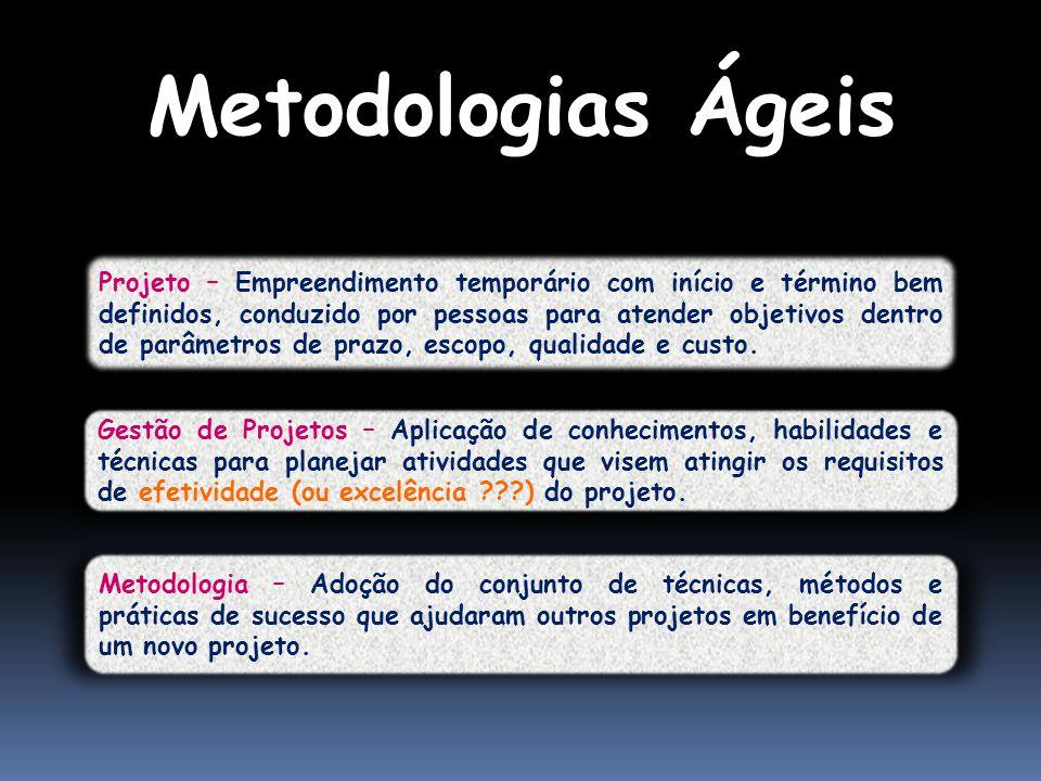 Padronizando conceitos básicos... Metodologias Ágeis Projeto – Empreendimento temporário com início e término bem definidos, conduzido por pessoas par