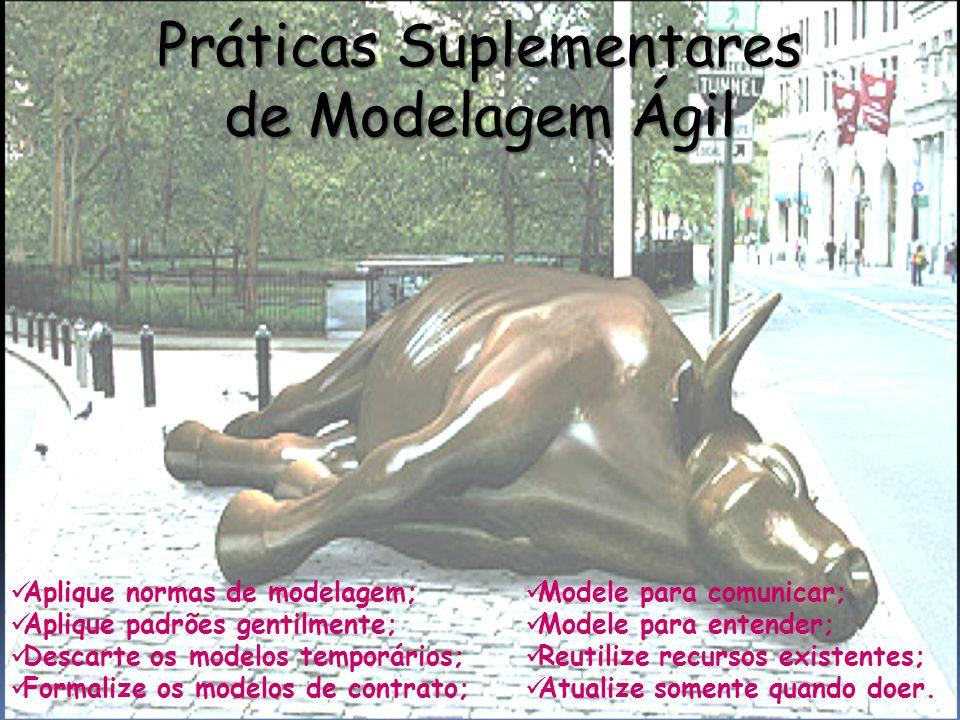 Práticas Suplementares de Modelagem Ágil Aplique normas de modelagem; Aplique padrões gentilmente; Descarte os modelos temporários; Formalize os model