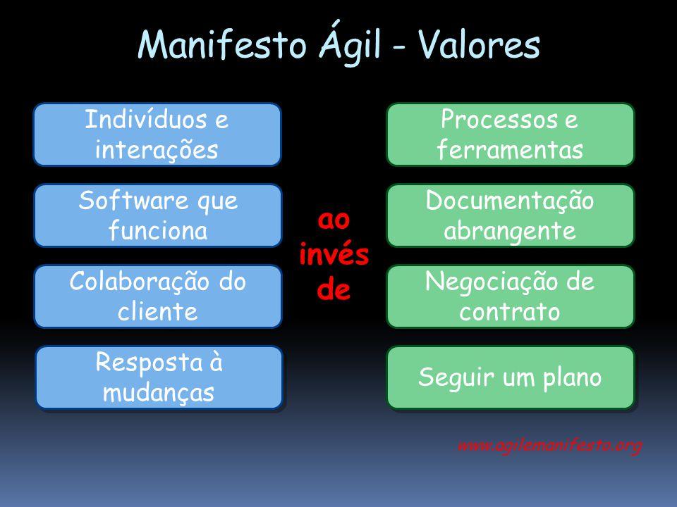 Manifesto Ágil - Valores Processos e ferramentas Indivíduos e interações ao invés de Seguir um plano Resposta à mudanças www.agilemanifesto.org Docume