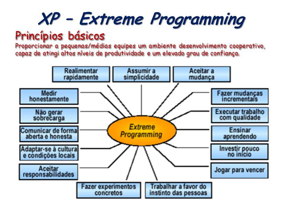 XP – Extreme Programming Princípios básicos Proporcionar a pequenas/médias equipes um ambiente desenvolvimento cooperativo, capaz de atingi altos níve
