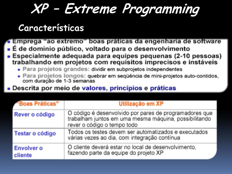 XP – Extreme Programming Características