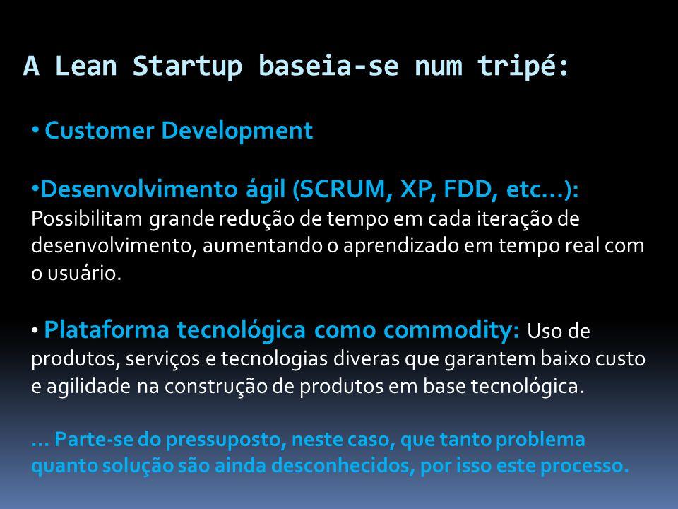 A Lean Startup baseia-se num tripé: Customer Development Desenvolvimento ágil (SCRUM, XP, FDD, etc...): Possibilitam grande redução de tempo em cada i