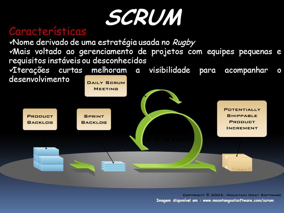 Imagem disponível em : www.mountangoatsoftware.com/scrum SCRUM Características Nome derivado de uma estratégia usada no Rugby Nome derivado de uma est