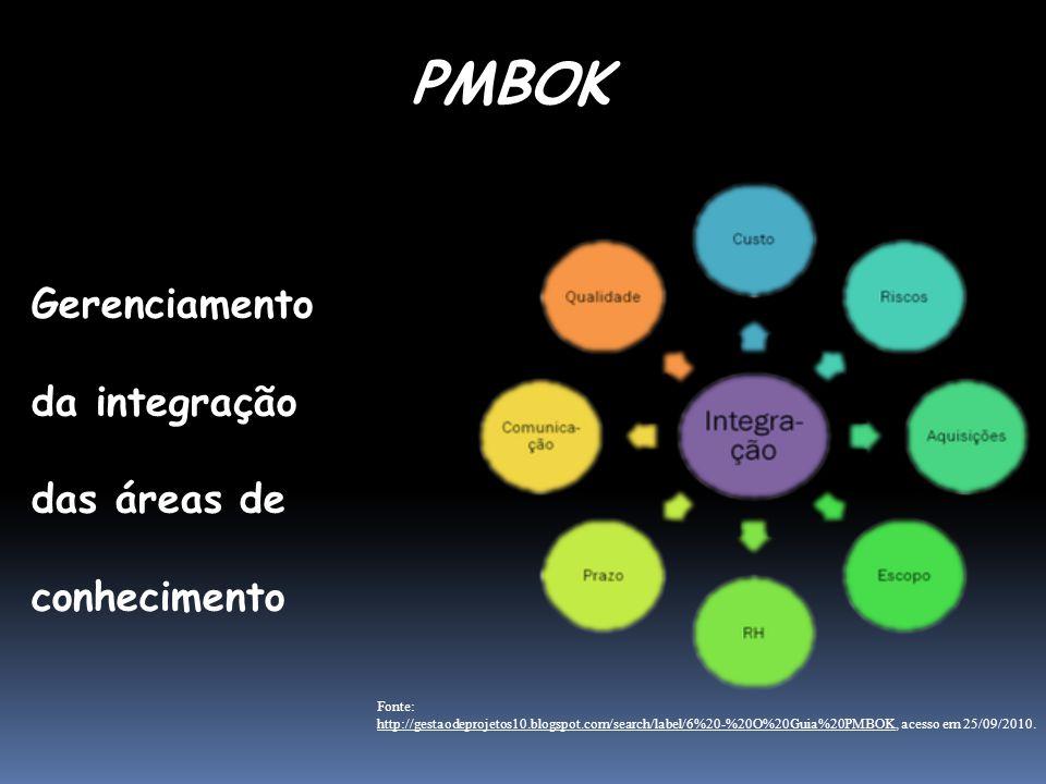PMBOK Fonte: http://gestaodeprojetos10.blogspot.com/search/label/6%20-%20O%20Guia%20PMBOK, acesso em 25/09/2010. Gerenciamento da integração das áreas