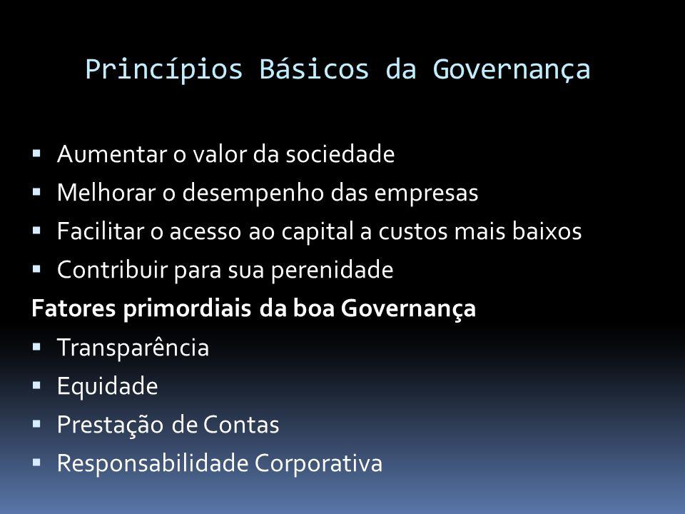 Princípios Básicos da Governança  Aumentar o valor da sociedade  Melhorar o desempenho das empresas  Facilitar o acesso ao capital a custos mais ba