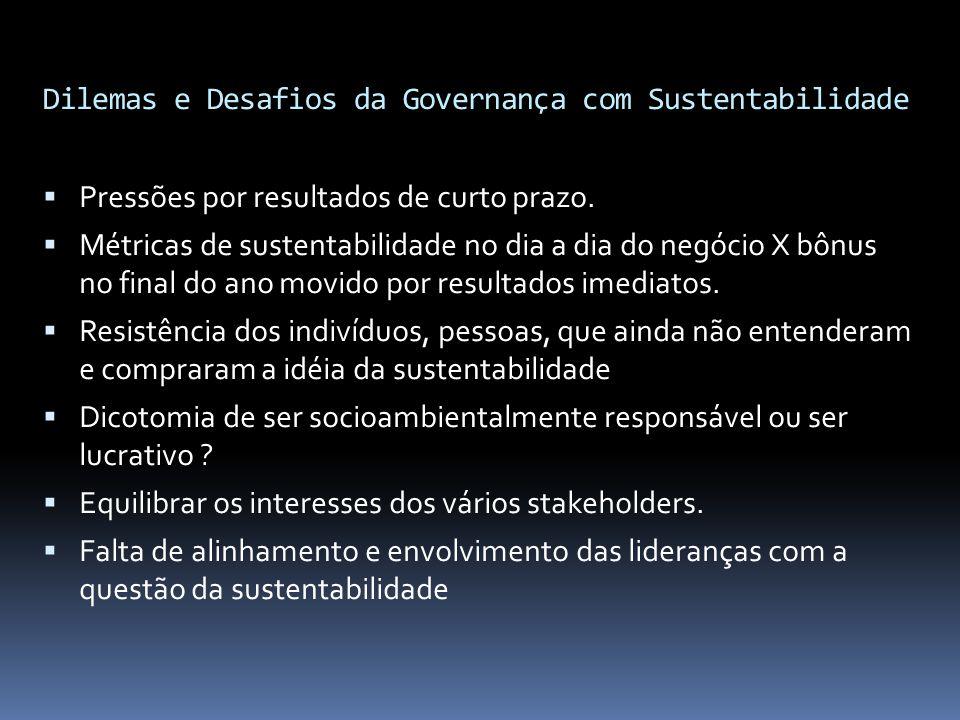 Dilemas e Desafios da Governança com Sustentabilidade  Pressões por resultados de curto prazo.  Métricas de sustentabilidade no dia a dia do negócio