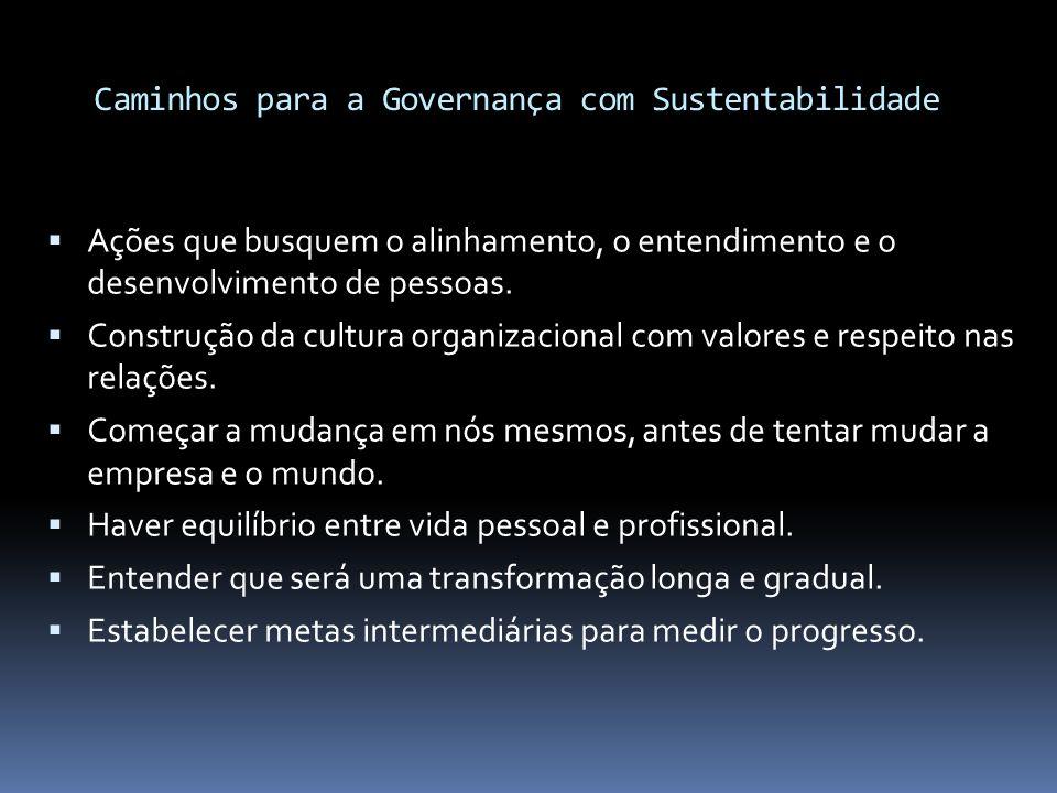 Caminhos para a Governança com Sustentabilidade  Ações que busquem o alinhamento, o entendimento e o desenvolvimento de pessoas.  Construção da cult