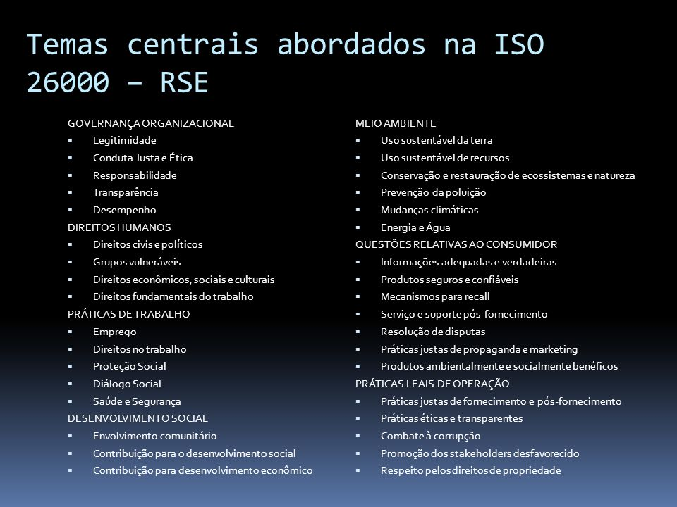 Temas centrais abordados na ISO 26000 – RSE GOVERNANÇA ORGANIZACIONAL  Legitimidade  Conduta Justa e Ética  Responsabilidade  Transparência  Dese