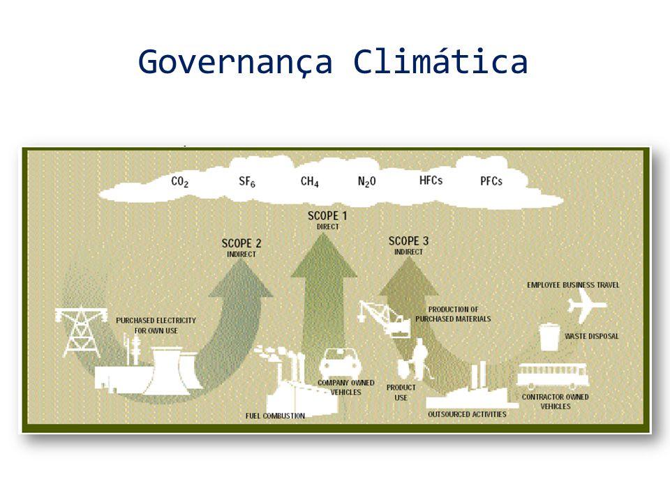 Governança Climática