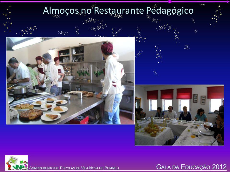 G ALA DA E DUCAÇÃO 2012 A GRUPAMENTO DE E SCOLAS DE V ILA N OVA DE P OIARES Almoços no Restaurante Pedagógico
