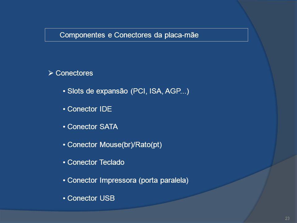 23 Componentes e Conectores da placa-mãe  Conectores Slots de expansão (PCI, ISA, AGP...) Conector IDE Conector SATA Conector Mouse(br)/Rato(pt) Cone