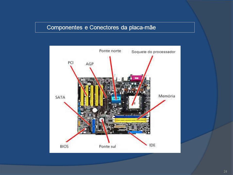 24 Componentes e Conectores da placa-mãe