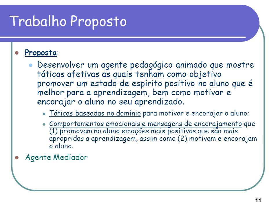 11 Proposta: Desenvolver um agente pedagógico animado que mostre táticas afetivas as quais tenham como objetivo promover um estado de espírito positiv