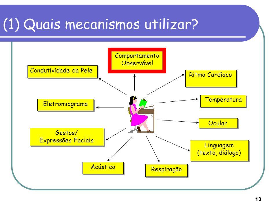 13 (1) Quais mecanismos utilizar? Condutividade da Pele Ritmo Cardíaco Eletromiograma Respiração Temperatura Gestos/ Expressões Faciais Gestos/ Expres