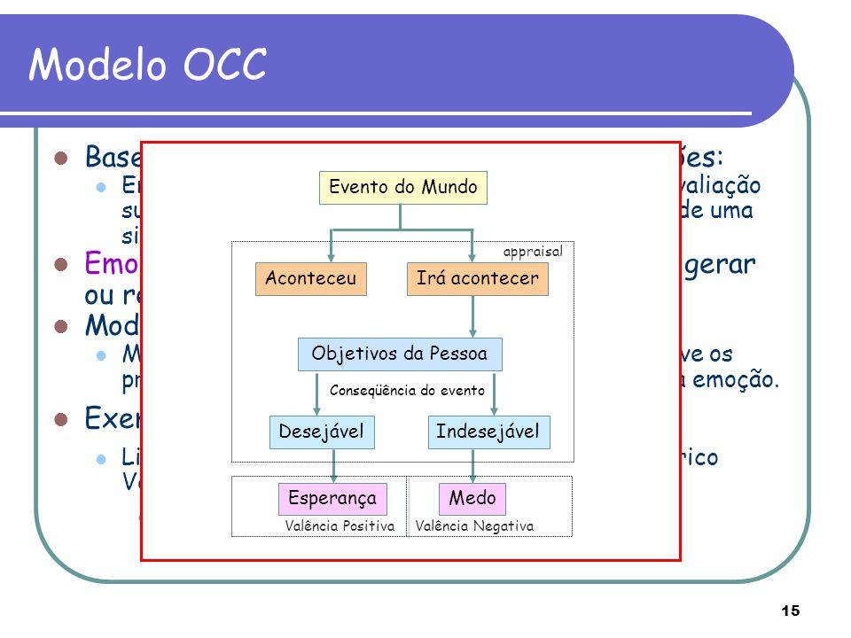 15 Modelo OCC Baseado na abordagem cognitivista das emoções: Emoções são disparadas e diferenciadas por uma avaliação subjetiva de uma pessoa (apprais