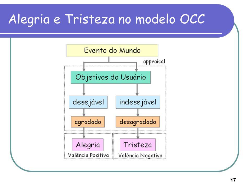 17 Alegria e Tristeza no modelo OCC