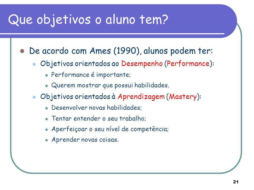 21 Que objetivos o aluno tem? De acordo com Ames (1990), alunos podem ter: Objetivos orientados ao Desempenho (Performance): Performance é importante;