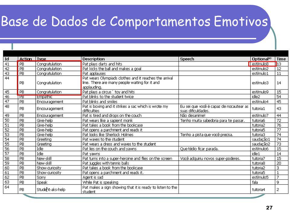27 Base de Dados de Comportamentos Emotivos