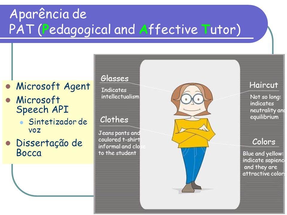 31 Aparência de PAT (Pedagogical and Affective Tutor) Microsoft Agent Microsoft Speech API Sintetizador de voz Dissertação de Bocca Glasses Indicates