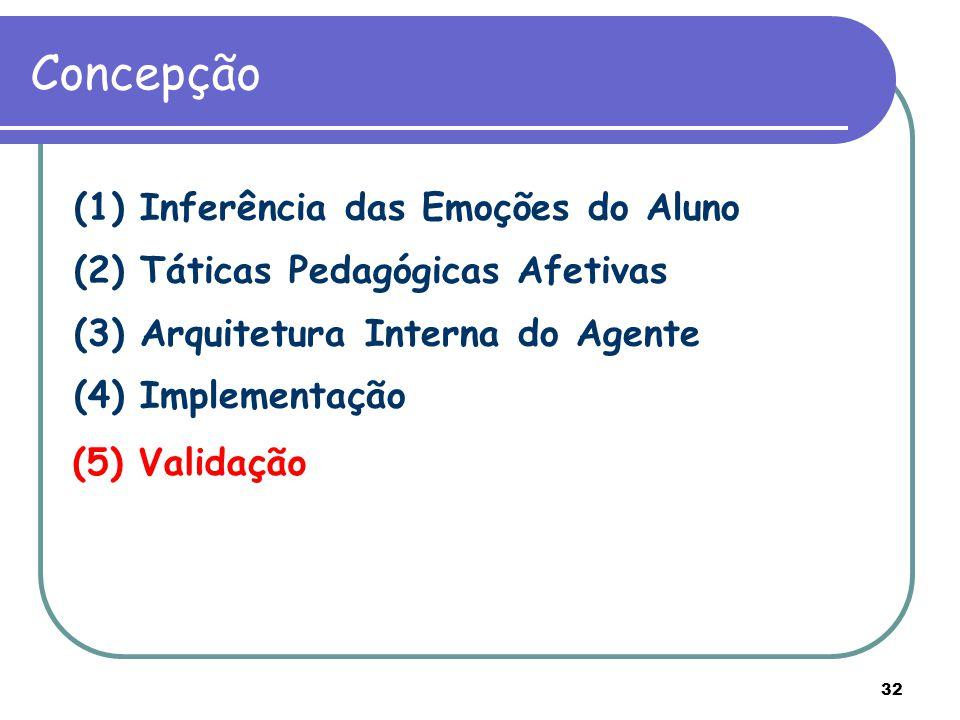 32 Concepção (1) Inferência das Emoções do Aluno (2) Táticas Pedagógicas Afetivas (3) Arquitetura Interna do Agente (4) Implementação (5) Validação